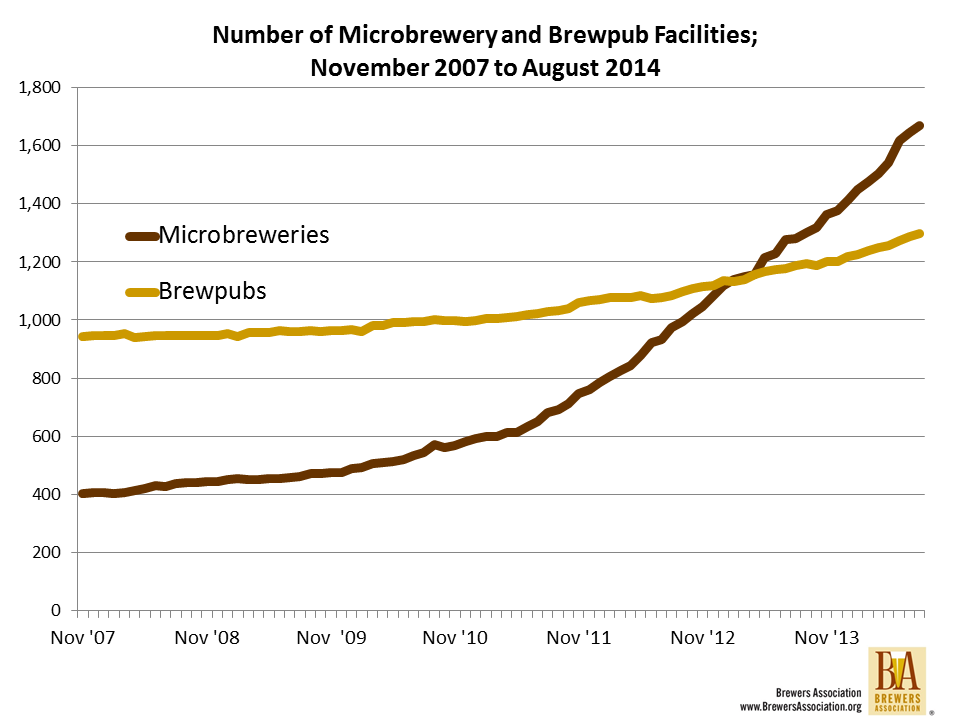 Micro graph 1