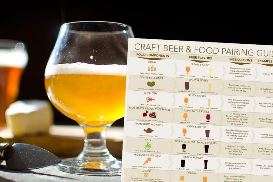 craft beer food pairing guide