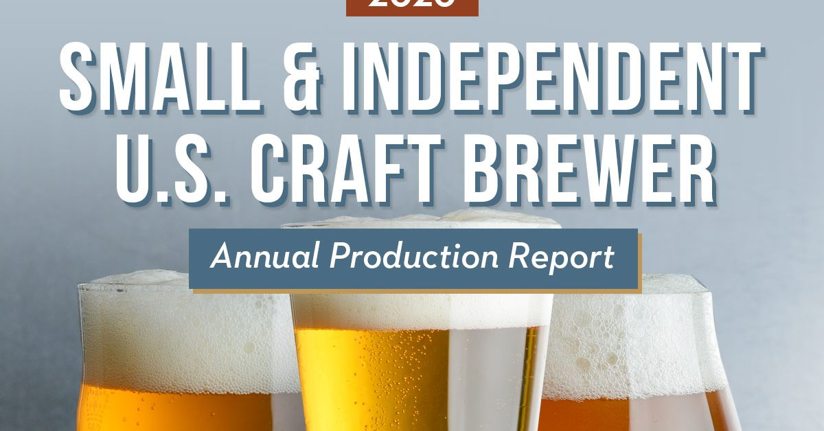 2020 Small and Independent Craft Brewer Annual Production Report